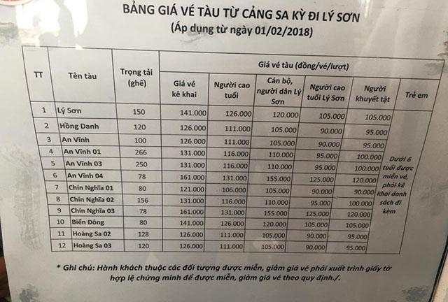 Bảng giá vé tàu cao tốc