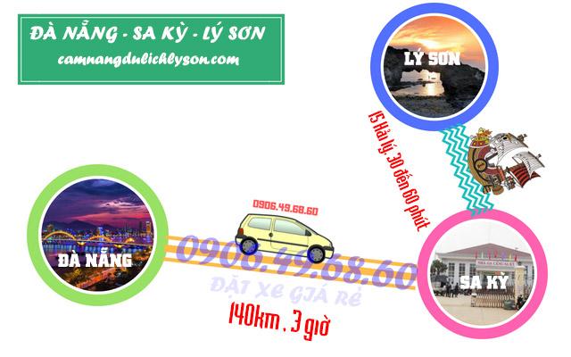 Từ Đà Nẵng đi Lý Sơn