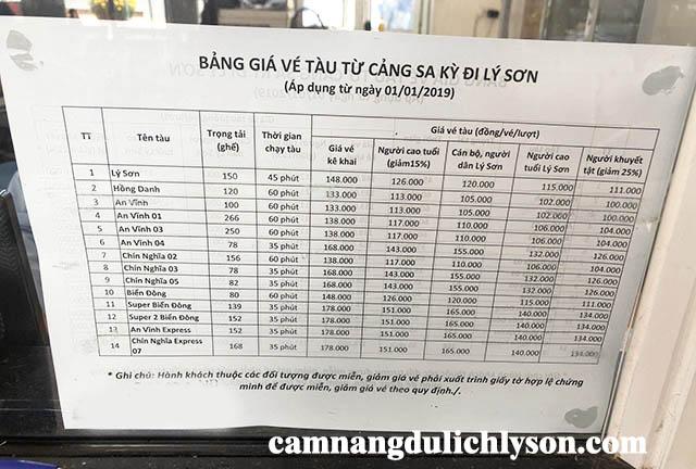 Bảng giá vé tàu đi Lý Sơn dành cho các đối tượng ưu tiên năm 2019